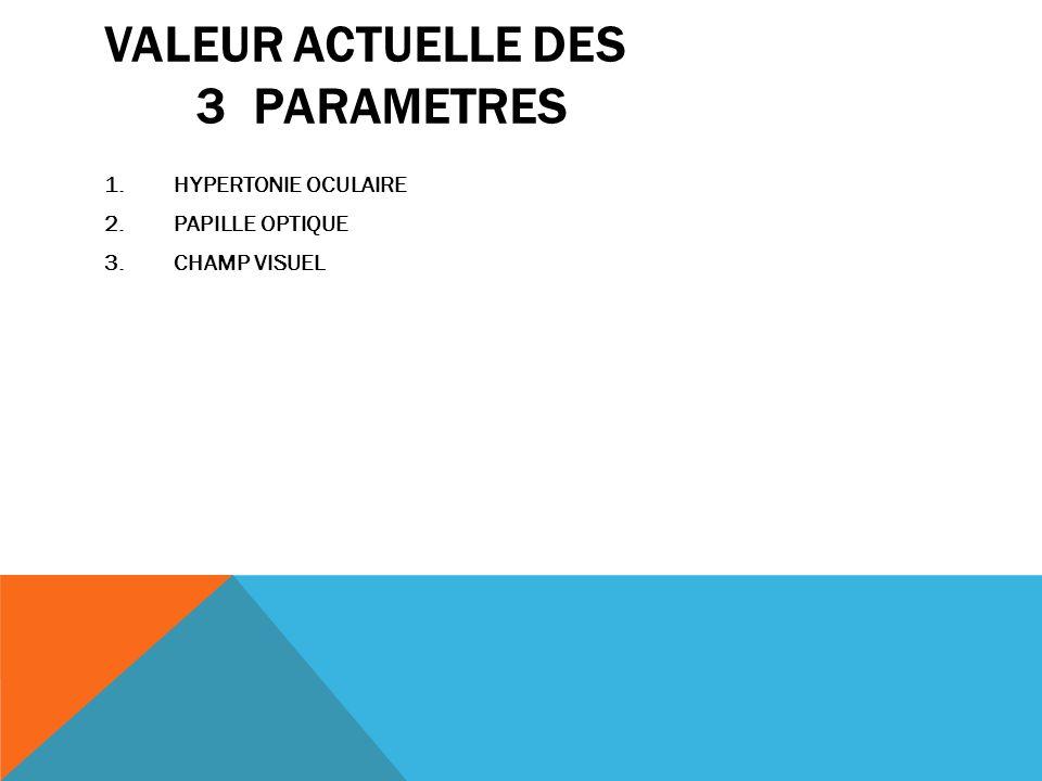VALEUR ACTUELLE DES 3 PARAMETRES