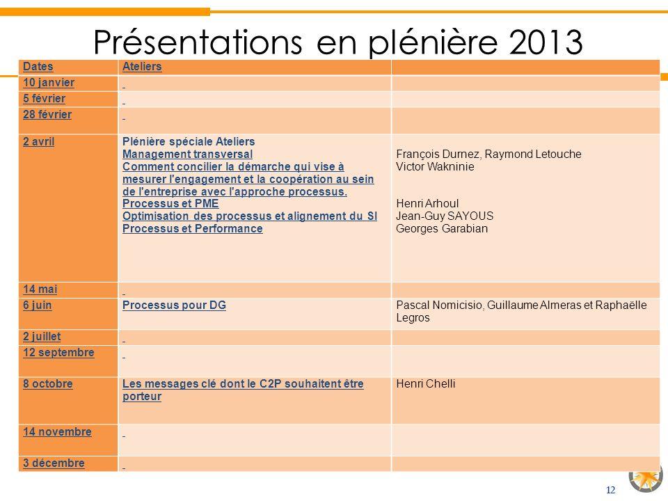 Présentations en plénière 2013