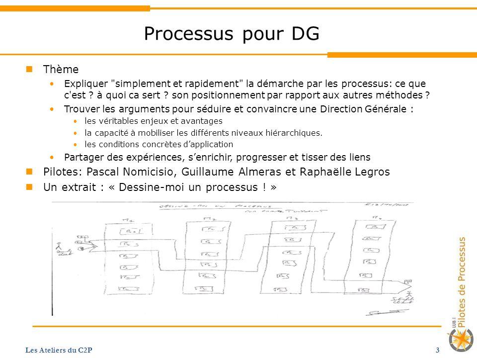 Processus pour DG Thème