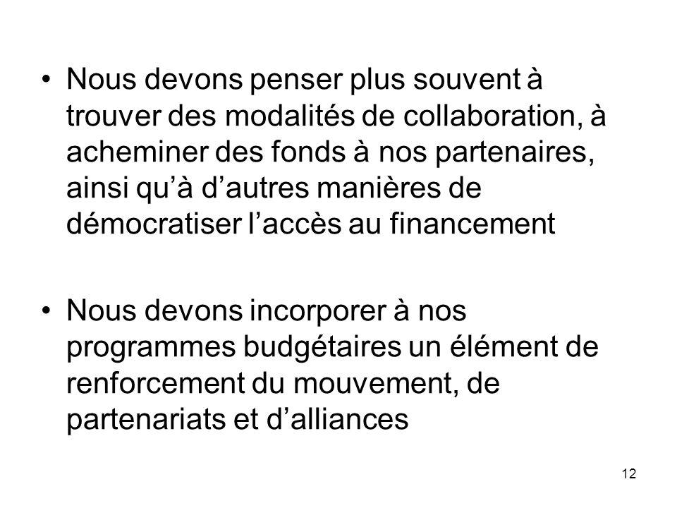 Nous devons penser plus souvent à trouver des modalités de collaboration, à acheminer des fonds à nos partenaires, ainsi qu'à d'autres manières de démocratiser l'accès au financement