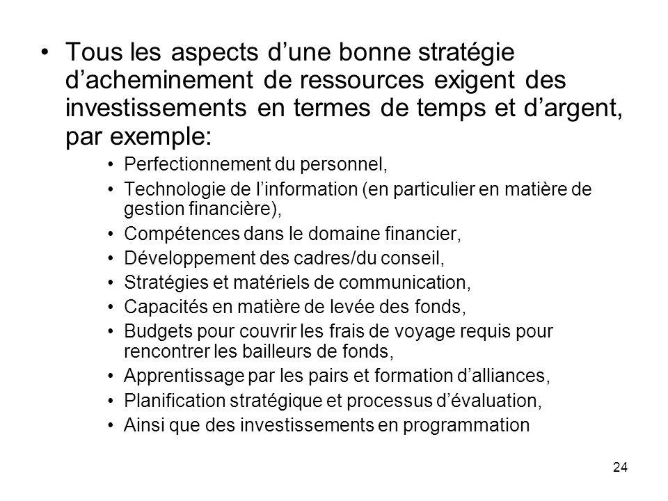 Tous les aspects d'une bonne stratégie d'acheminement de ressources exigent des investissements en termes de temps et d'argent, par exemple: