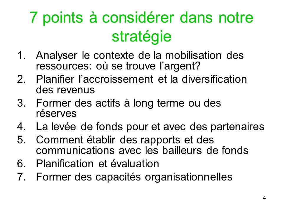 7 points à considérer dans notre stratégie