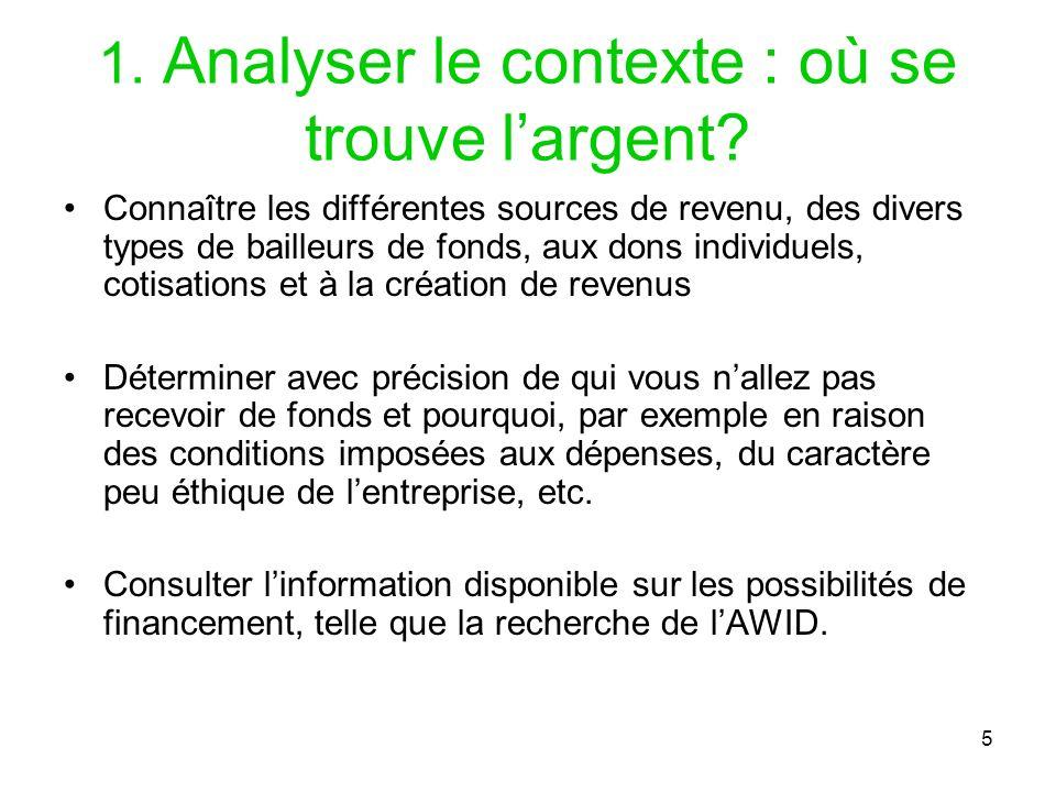 1. Analyser le contexte : où se trouve l'argent