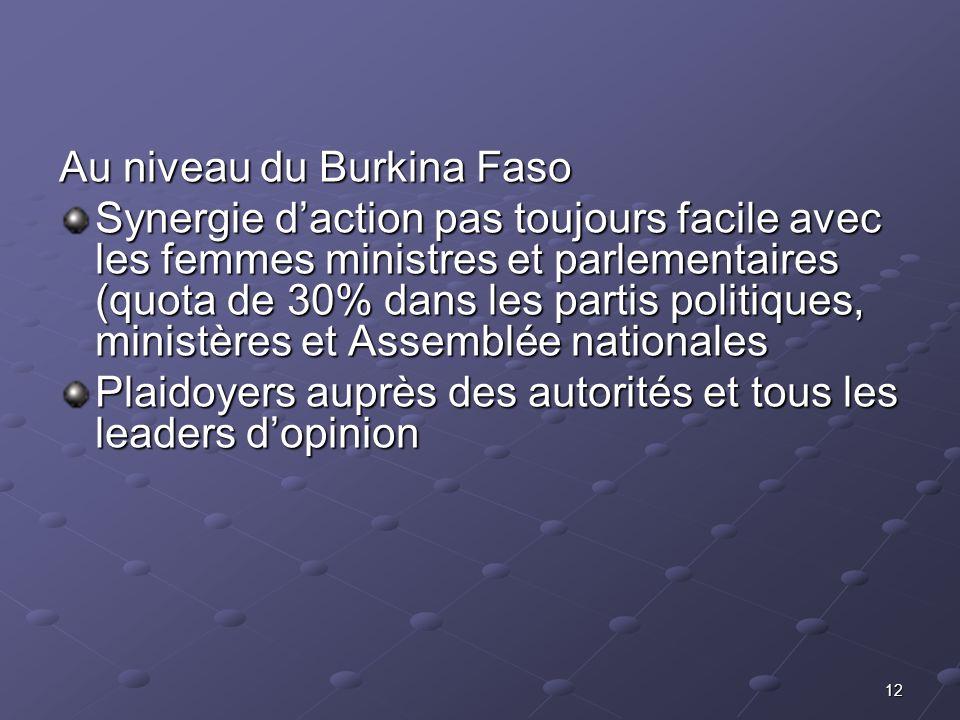 Au niveau du Burkina Faso