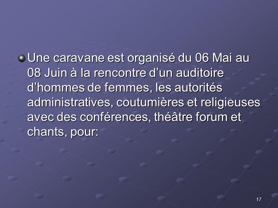 Une caravane est organisé du 06 Mai au 08 Juin à la rencontre d'un auditoire d'hommes de femmes, les autorités administratives, coutumières et religieuses avec des conférences, théâtre forum et chants, pour:
