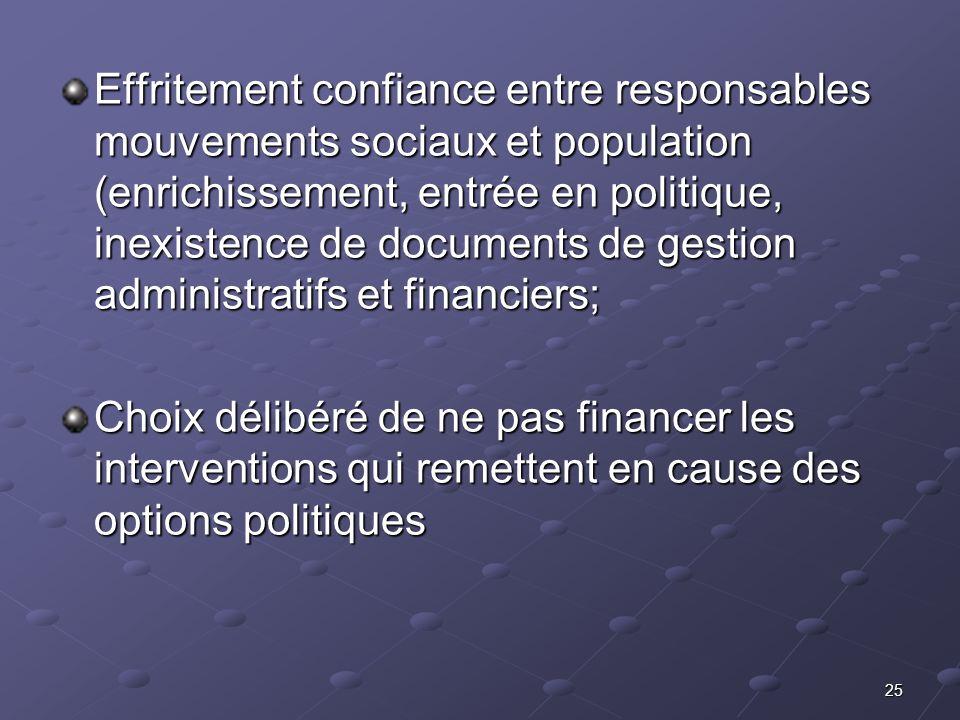 Effritement confiance entre responsables mouvements sociaux et population (enrichissement, entrée en politique, inexistence de documents de gestion administratifs et financiers;