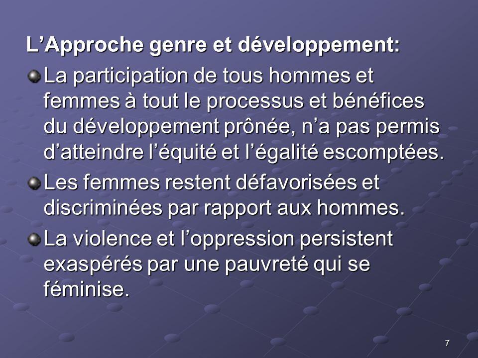L'Approche genre et développement: