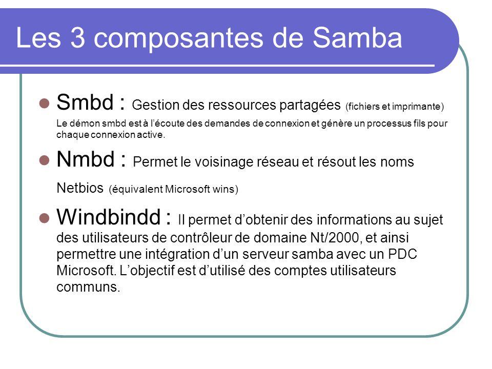 Les 3 composantes de Samba