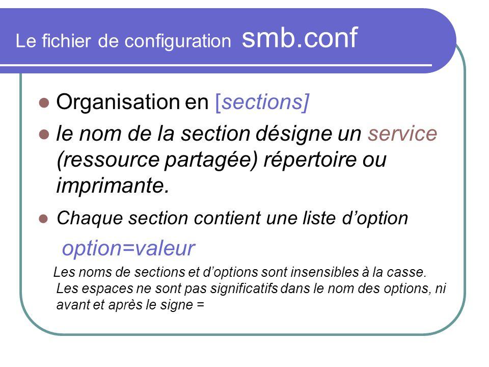 Le fichier de configuration smb.conf