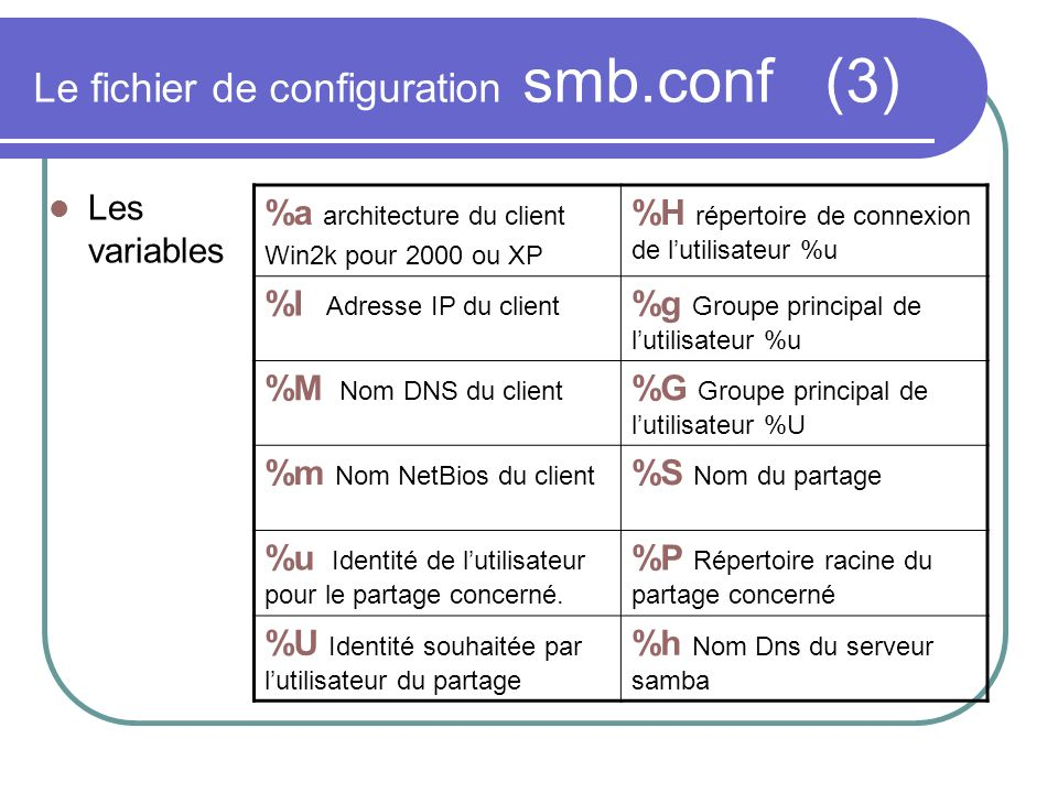 Le fichier de configuration smb.conf (3)