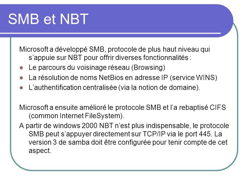 SMB et NBTMicrosoft a développé SMB, protocole de plus haut niveau qui s'appuie sur NBT pour offrir diverses fonctionnalités :