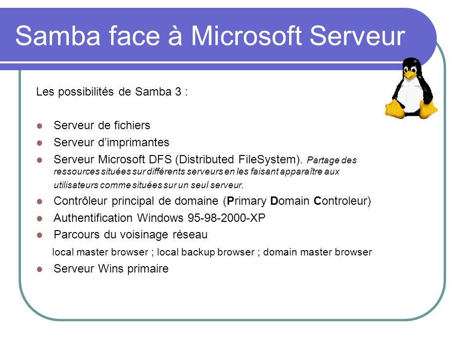 Samba face à Microsoft Serveur
