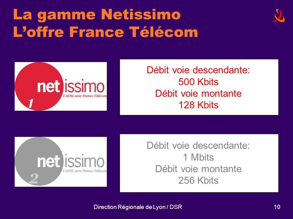 La gamme Netissimo L'offre France Télécom