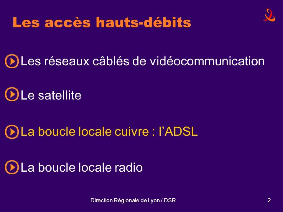 Les accès hauts-débits