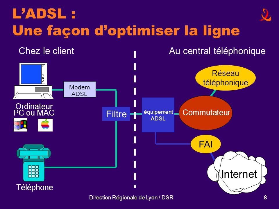 L'ADSL : Une façon d'optimiser la ligne