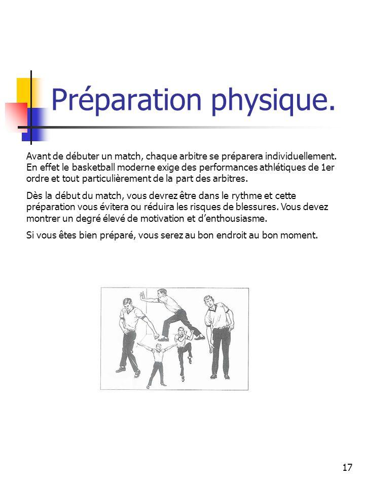 Préparation physique.