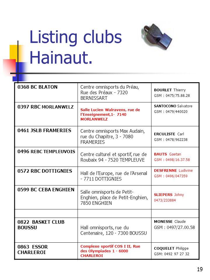 Listing clubs Hainaut. 0368 BC BLATON. Centre omnisports du Préau, Rue des Préaux - 7320 BERNISSART.