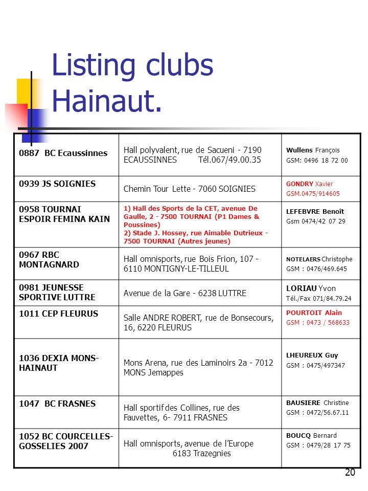 Listing clubs Hainaut. 0887 BC Ecaussinnes. Hall polyvalent, rue de Sacueni - 7190 ECAUSSINNES Tél.067/49.00.35.