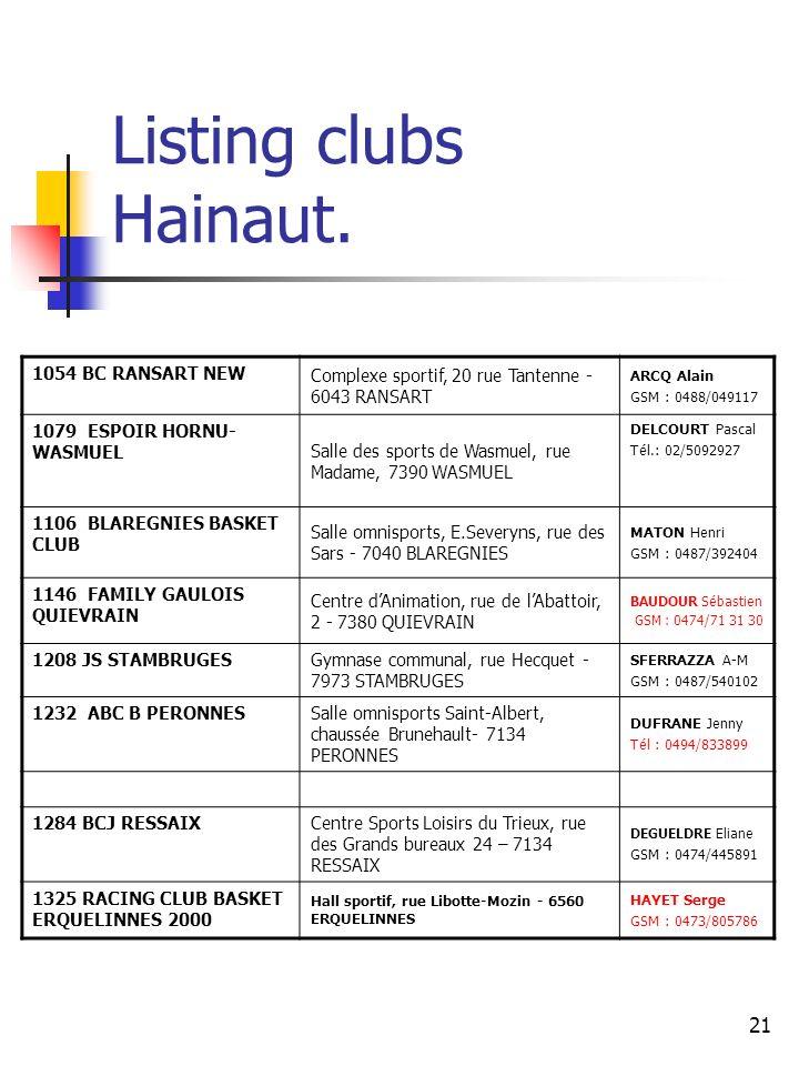 Listing clubs Hainaut. 1054 BC RANSART NEW. Complexe sportif, 20 rue Tantenne - 6043 RANSART. ARCQ Alain.