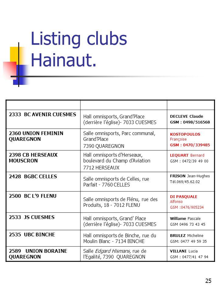 Listing clubs Hainaut. 2333 BC AVENIR CUESMES. Hall omnisports, Grand'Place (derrière l'église)- 7033 CUESMES.