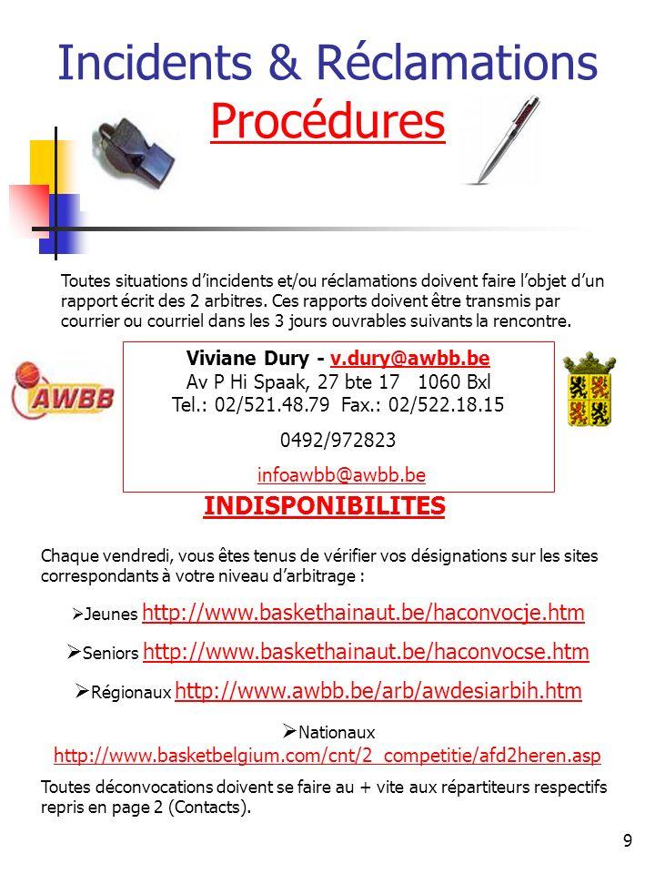 Incidents & Réclamations Procédures