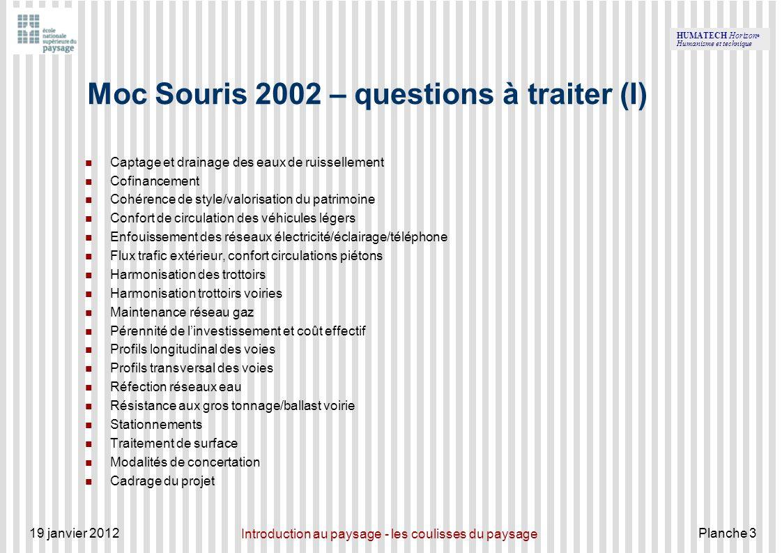 Moc Souris 2002 – questions à traiter (I)