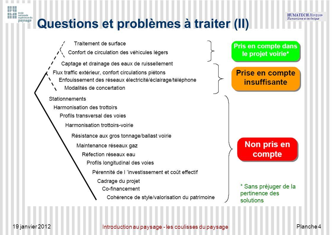 Questions et problèmes à traiter (II)