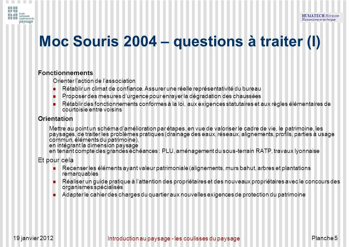 Moc Souris 2004 – questions à traiter (I)