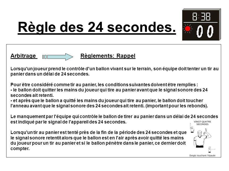 Règle des 24 secondes. Arbitrage Règlements: Rappel