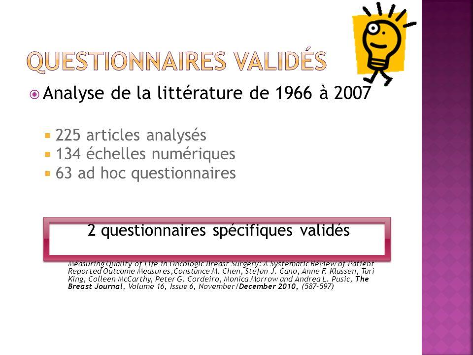 Questionnaires validés