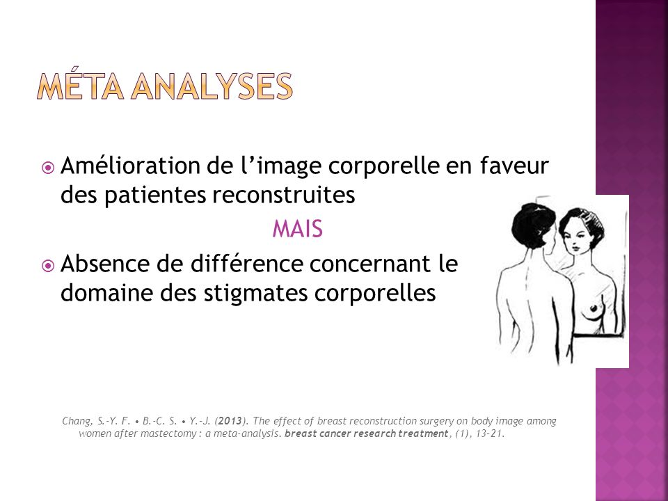 Méta analyses Amélioration de l'image corporelle en faveur des patientes reconstruites. MAIS.