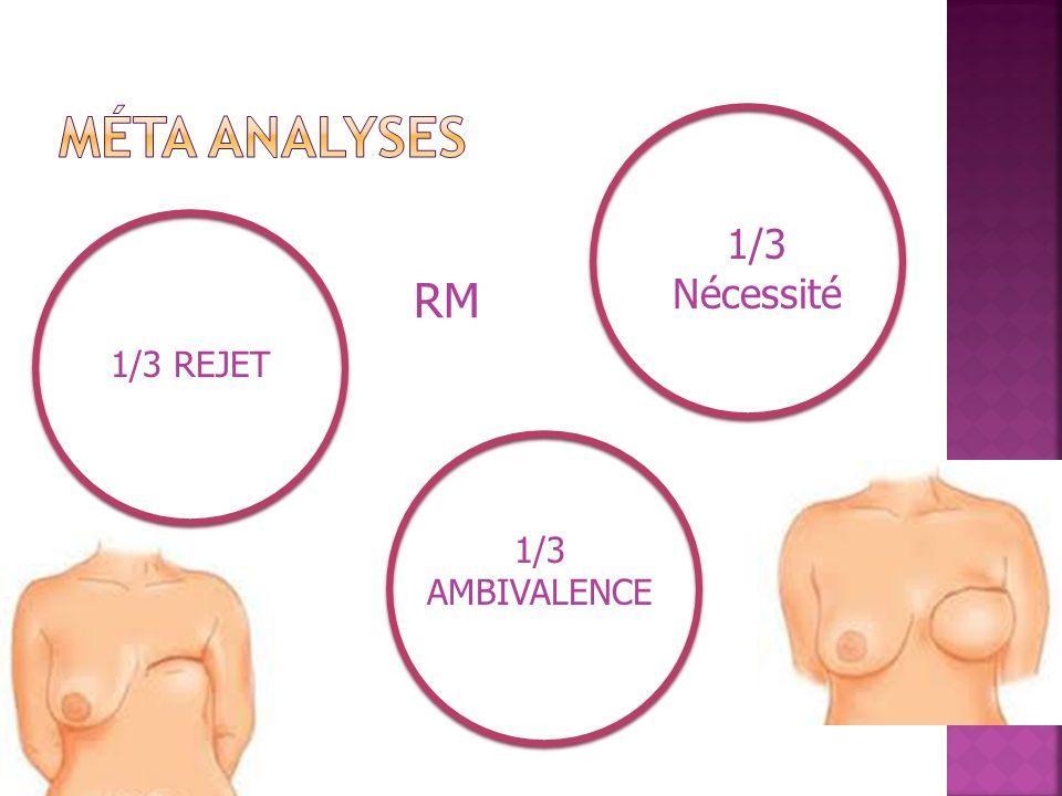 Méta analyses RM 1/3 Nécessité 1/3 REJET 1/3 AMBIVALENCE