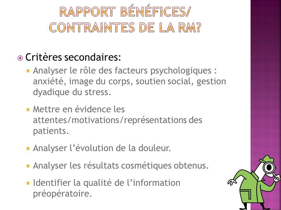 rapport bénéfices/ contraintes de la RM