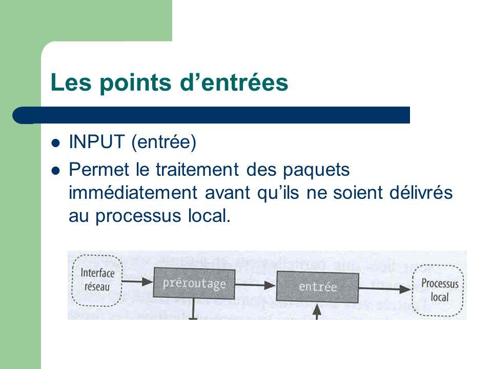 Les points d'entrées INPUT (entrée)