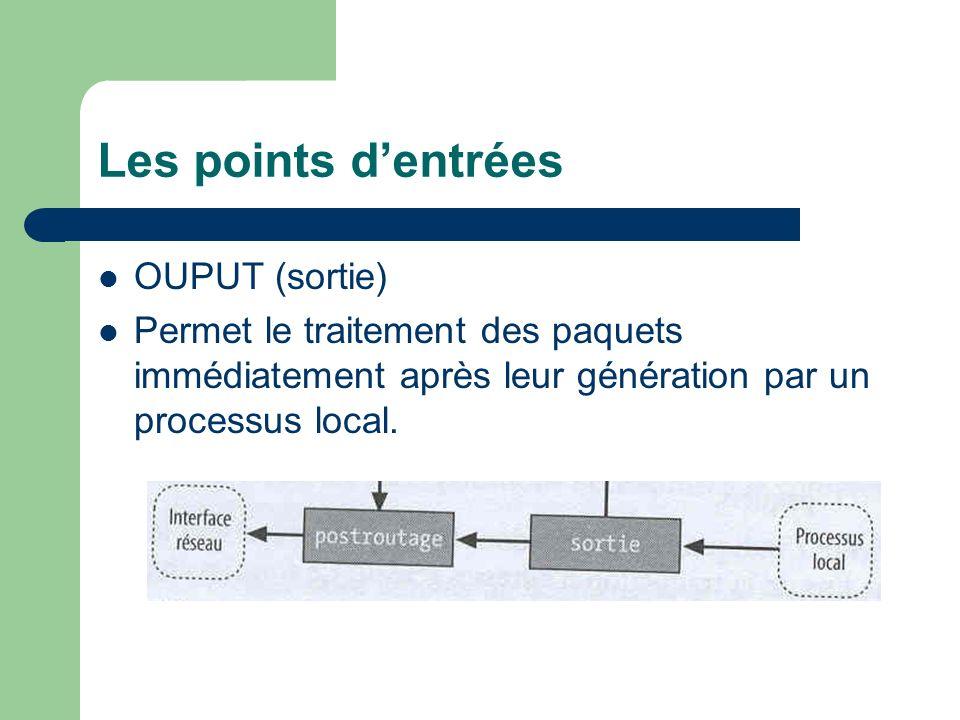 Les points d'entrées OUPUT (sortie)