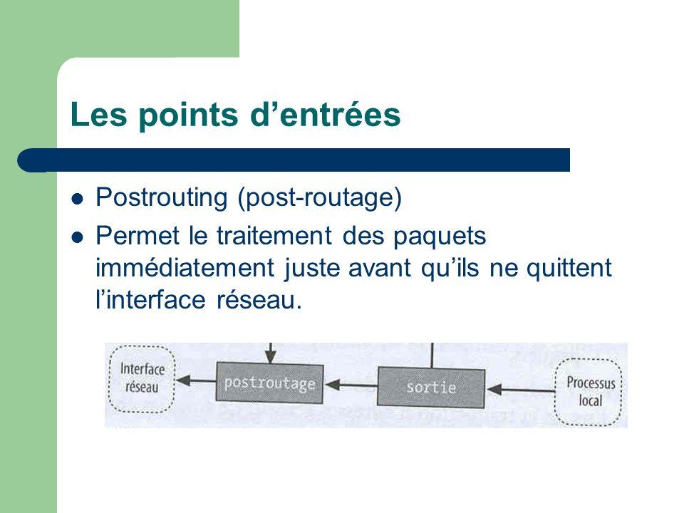Les points d'entrées Postrouting (post-routage)