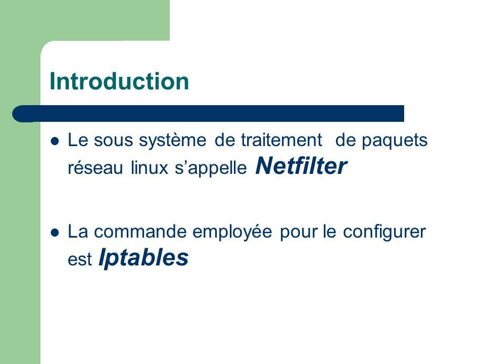 Introduction Le sous système de traitement de paquets réseau linux s'appelle Netfilter.