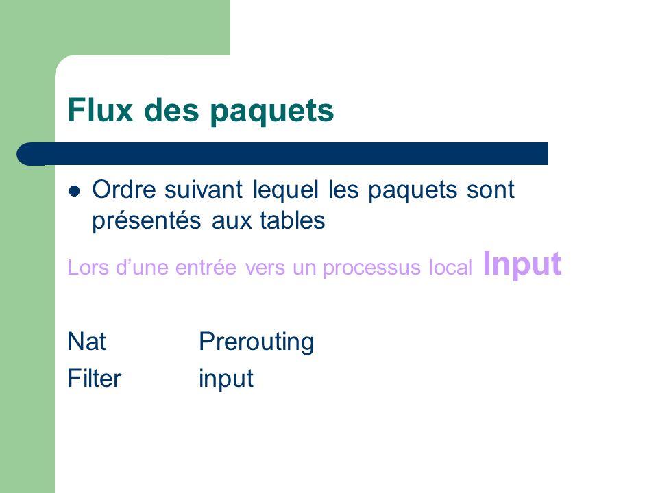 Flux des paquets Ordre suivant lequel les paquets sont présentés aux tables. Lors d'une entrée vers un processus local Input.