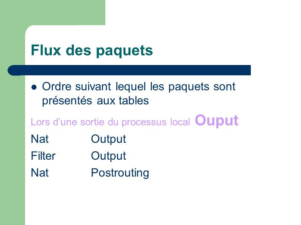 Flux des paquets Ordre suivant lequel les paquets sont présentés aux tables. Lors d'une sortie du processus local Ouput.