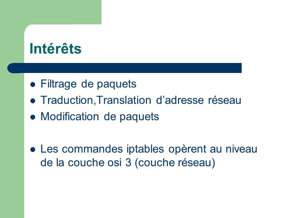 Intérêts Filtrage de paquets Traduction,Translation d'adresse réseau