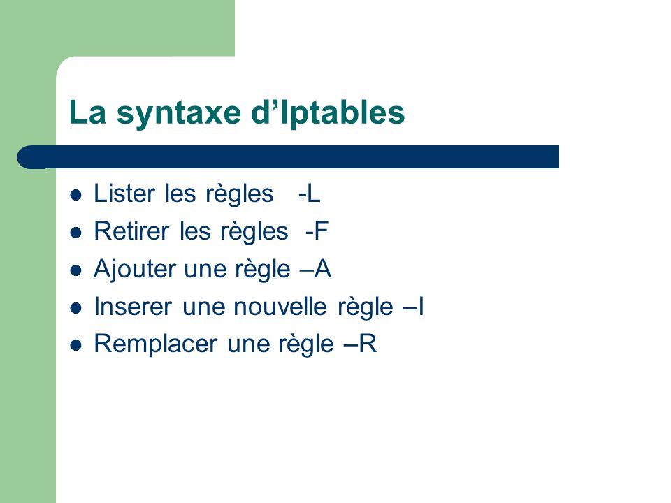 La syntaxe d'Iptables Lister les règles -L Retirer les règles -F