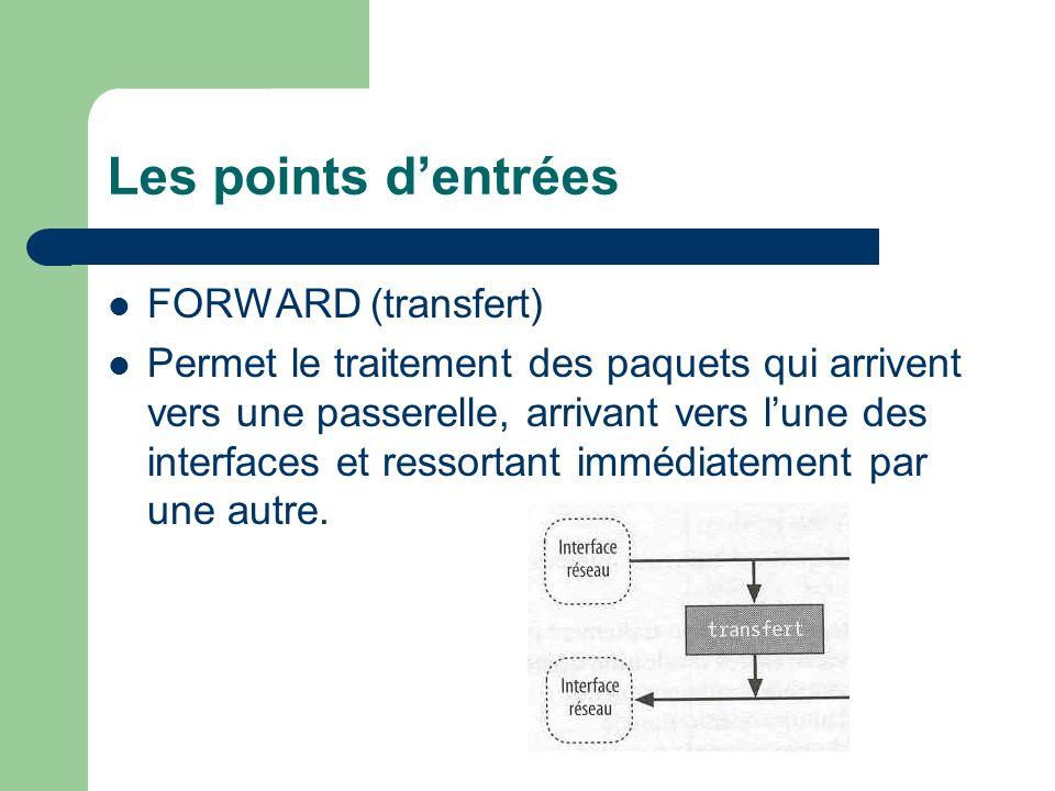 Les points d'entrées FORWARD (transfert)