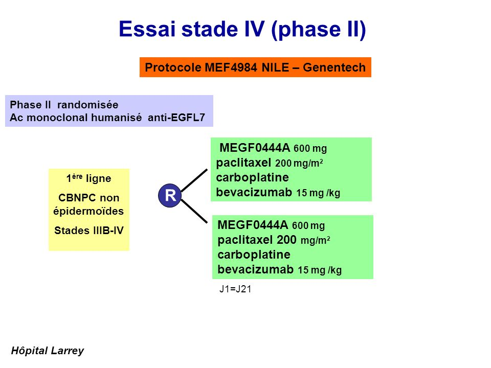 Essai stade IV (phase II)