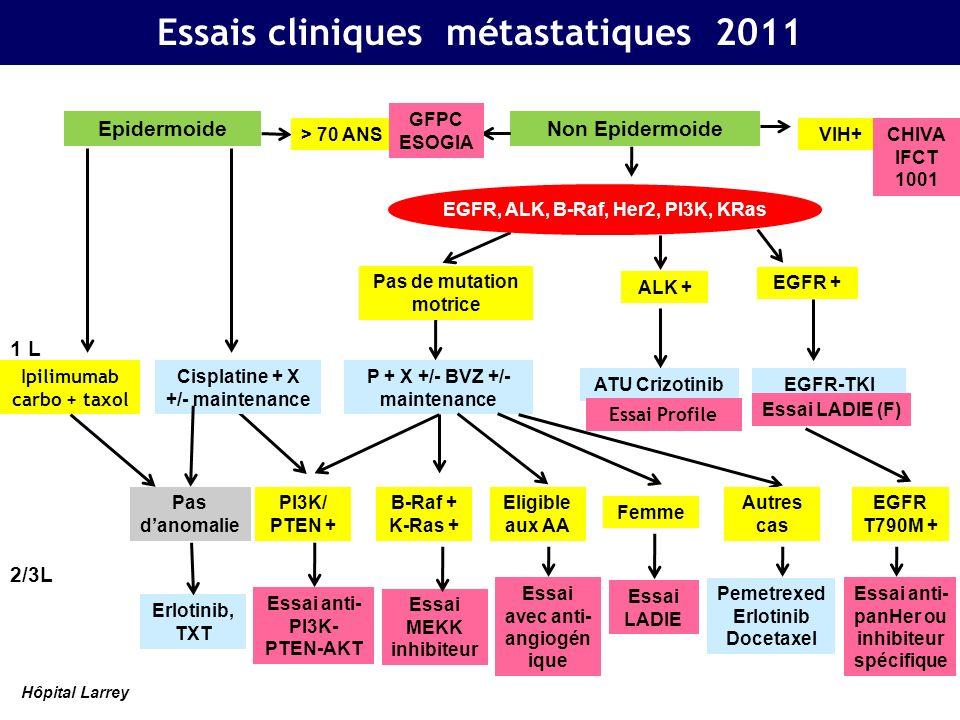 Essais cliniques métastatiques 2011