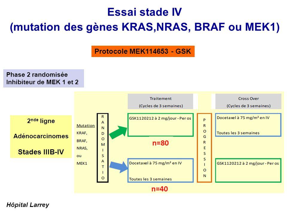 Essai stade IV (mutation des gènes KRAS,NRAS, BRAF ou MEK1)