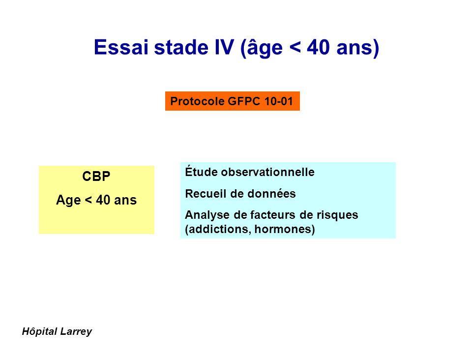 Essai stade IV (âge < 40 ans)