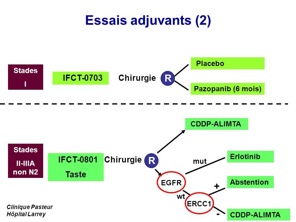 Essais adjuvants (2) R R + - IFCT-0703 Chirurgie IFCT-0801 Taste