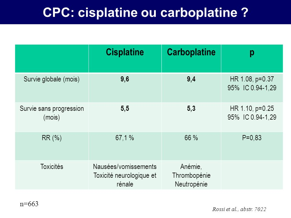CPC: cisplatine ou carboplatine