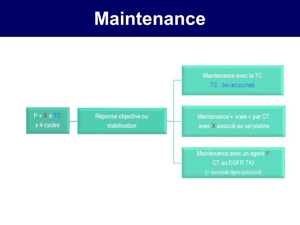 Maintenance Maintenance avec la TC TC : bevacizumab P + X ± TC