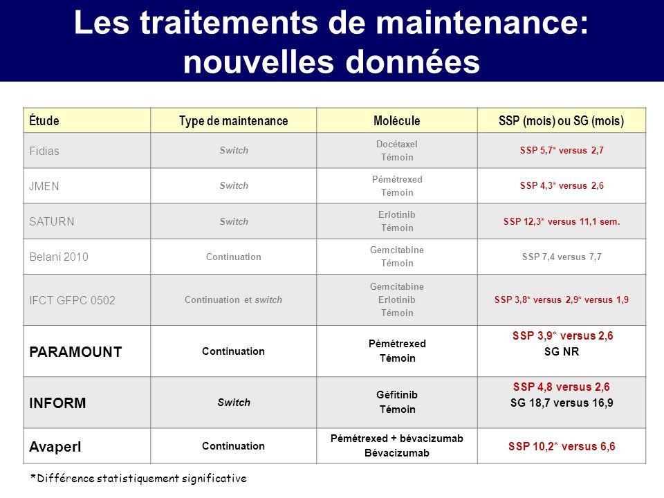 Les traitements de maintenance: nouvelles données